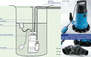 Как выбрать дренажный насос — устройство, особенности
