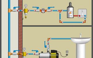 Давление воды — увеличение и уменьшение его значений в водопроводной системе