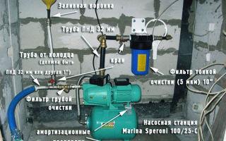 Особенности эксплуатации и установки насосной станции