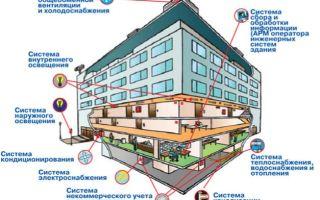 Особенности работы инженерных систем жилых зданий