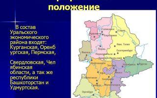 Пермь: экология лидера промышленности урала