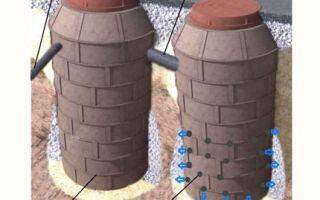 Чем хорош полимерпесчаный колодец и как правильно сделать его монтаж