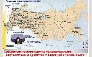 Месторождения, запасы и способы добычи природного газа