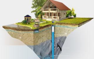 Как найти воду для скважины на участке — важный момент жизни за городом