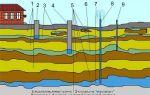 Разновидности и роль фильтров для очистки воды