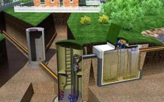 Канализационная насосная станция для частного дома и дачи