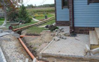 Дренаж вокруг дома, особенности строительства и монтажа
