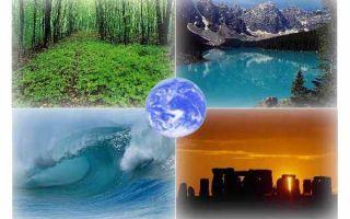 Каким в действительности является экологическое состояние подольска?