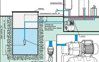 Насосная станция к скважине: выбор, основные правила установки и эксплуатации